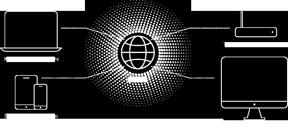 Компьютер / Ноутбук, ТВ приставка / Телевизор, Планшет / Смартфон, Smart TV / Android TV
